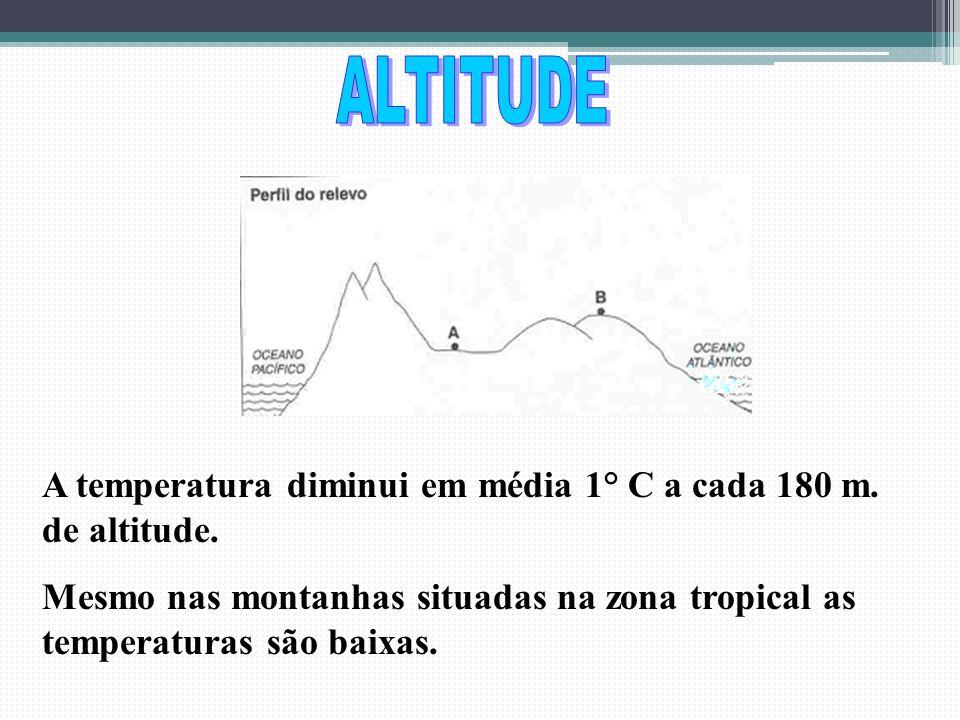 ALTITUDEA temperatura diminui em média 1° C a cada 180 m.