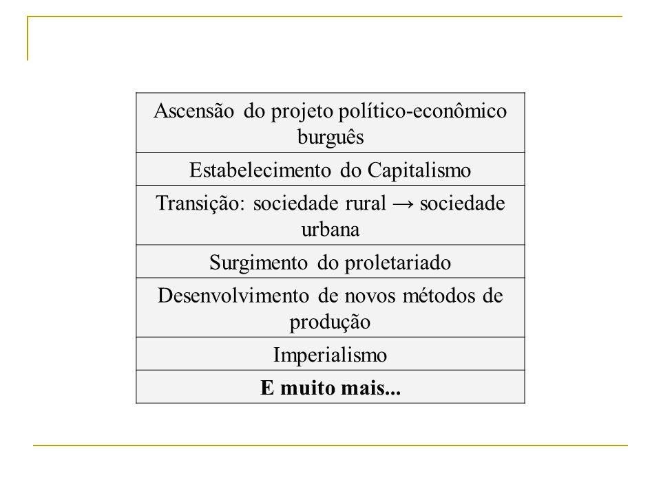 Ascensão do projeto político-econômico burguês