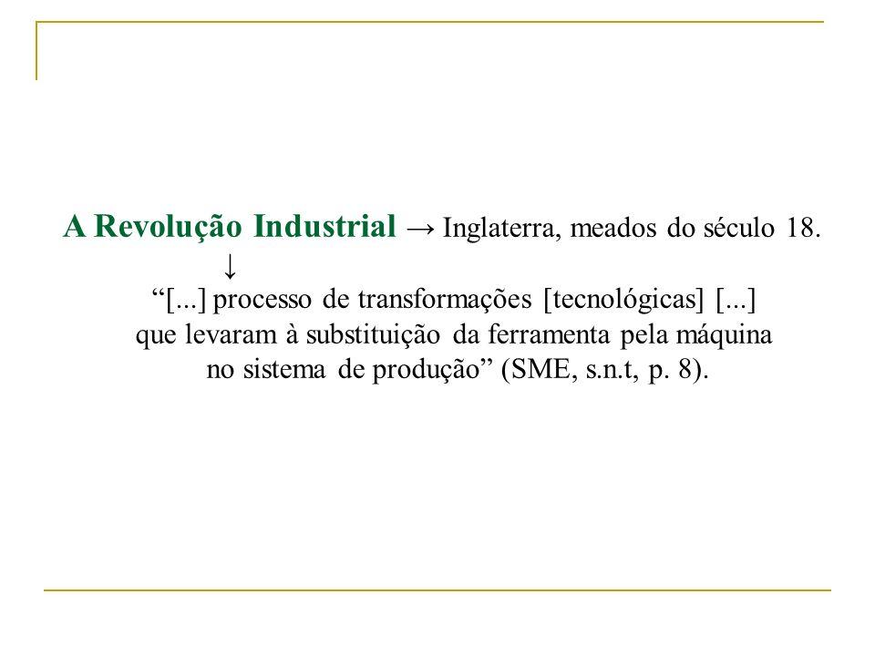 A Revolução Industrial → Inglaterra, meados do século 18.