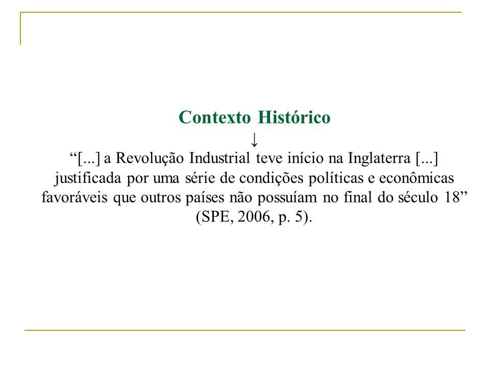 Contexto Histórico↓