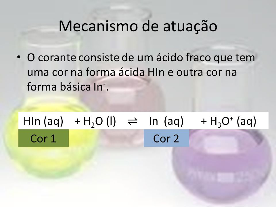 Mecanismo de atuação O corante consiste de um ácido fraco que tem uma cor na forma ácida HIn e outra cor na forma básica In-.