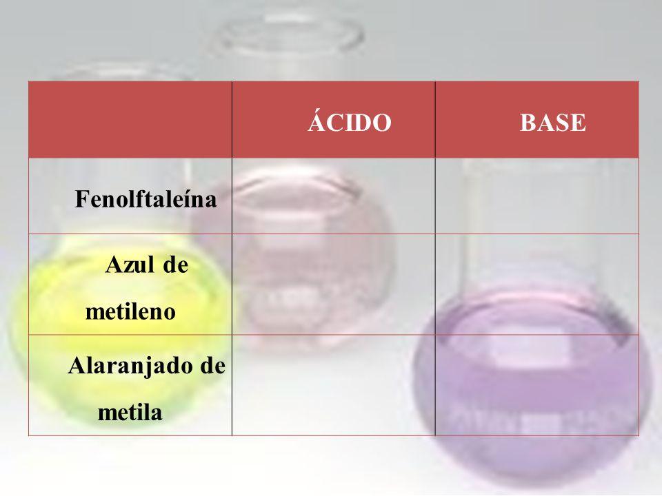 ÁCIDO BASE Fenolftaleína Azul de metileno Alaranjado de metila