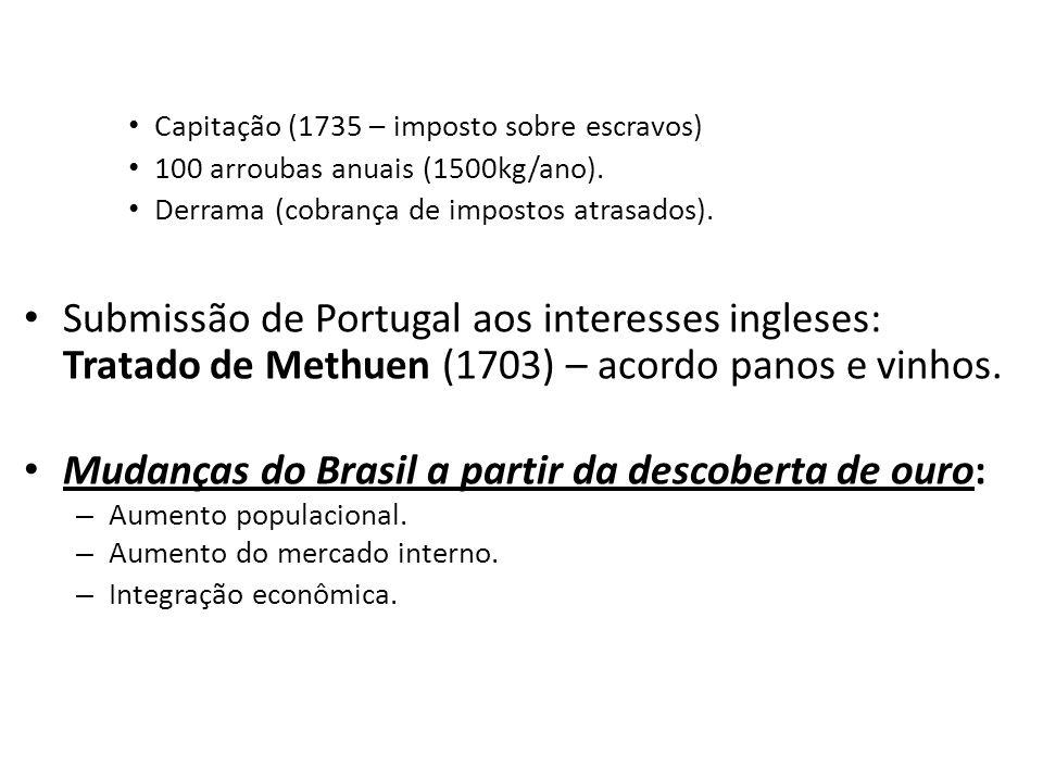 Mudanças do Brasil a partir da descoberta de ouro: