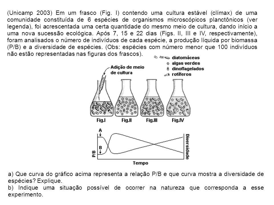 (Unicamp 2003) Em um frasco (Fig