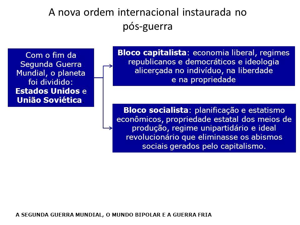 A nova ordem internacional instaurada no pós-guerra