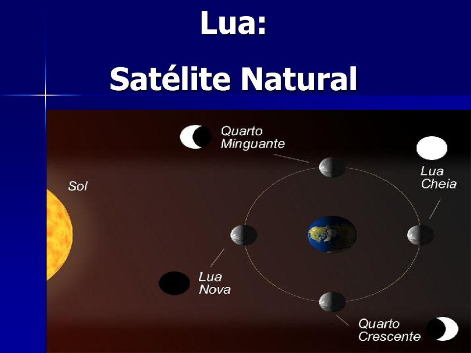 Lua: Satélite Natural