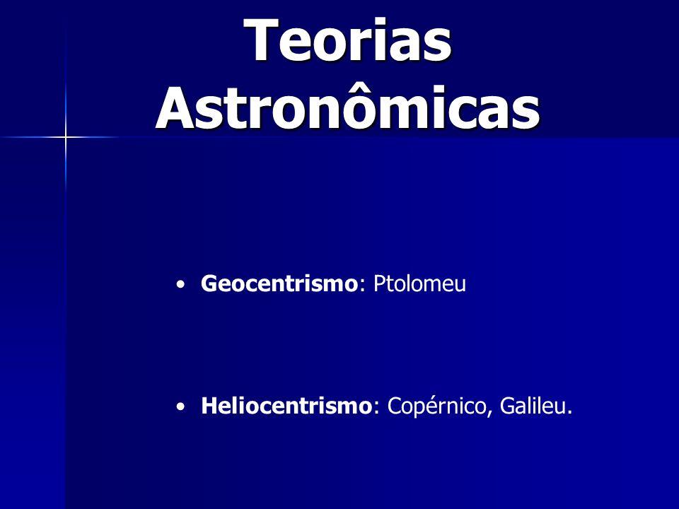 Teorias Astronômicas Geocentrismo: Ptolomeu