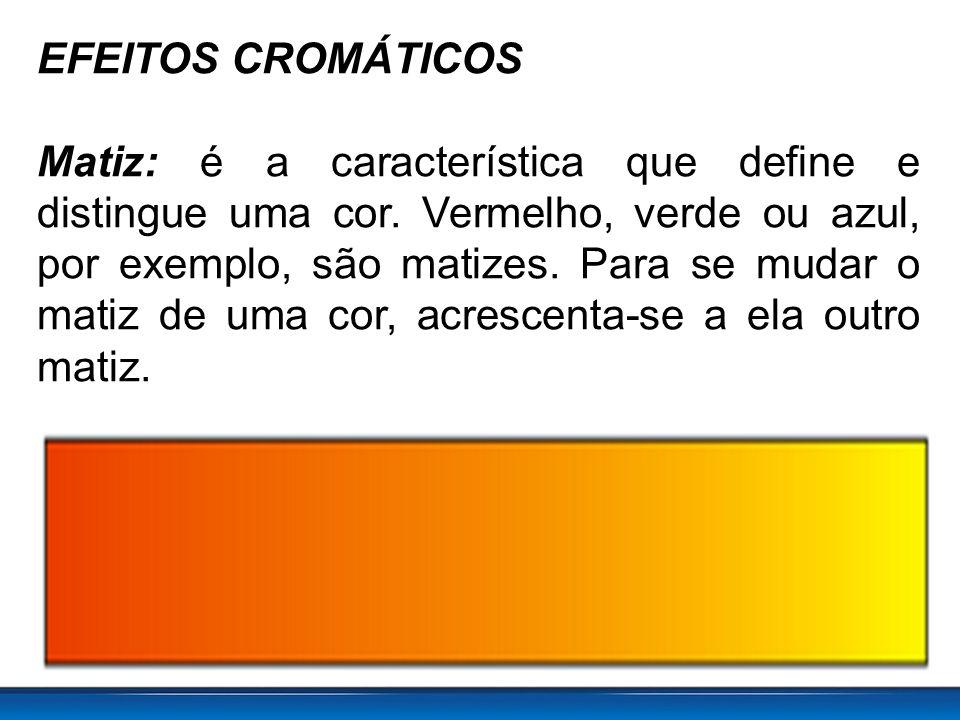 EFEITOS CROMÁTICOS