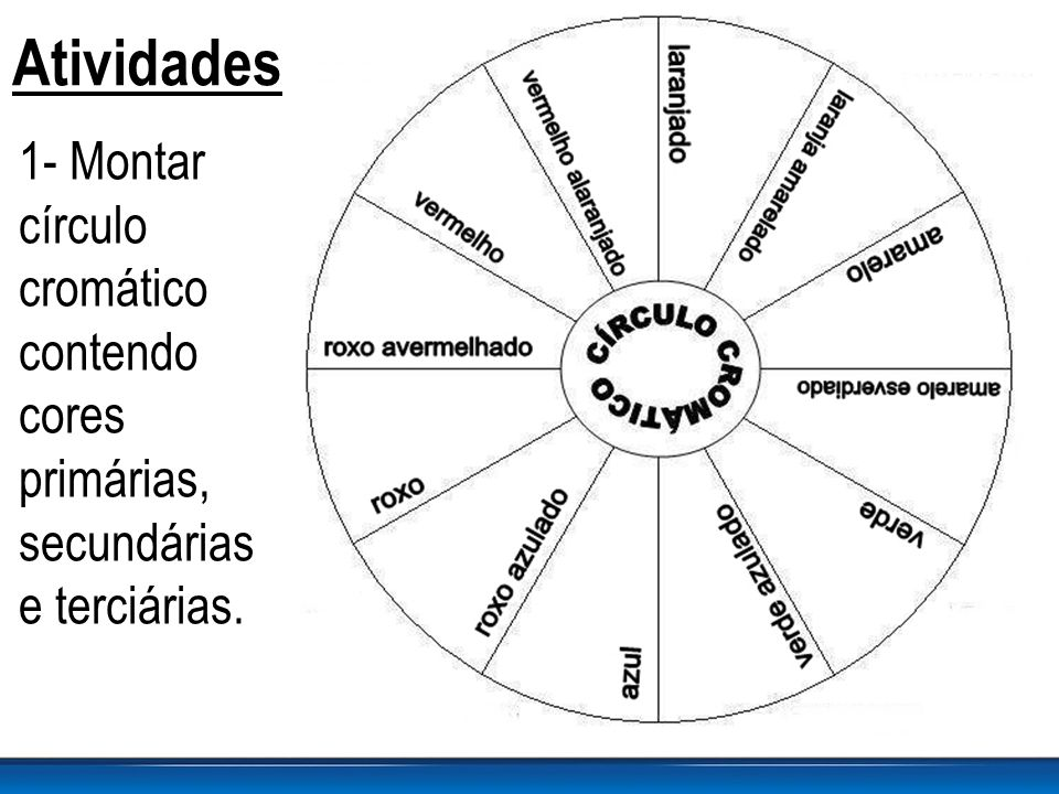 Atividades 1- Montar círculo cromático contendo cores primárias, secundárias e terciárias.
