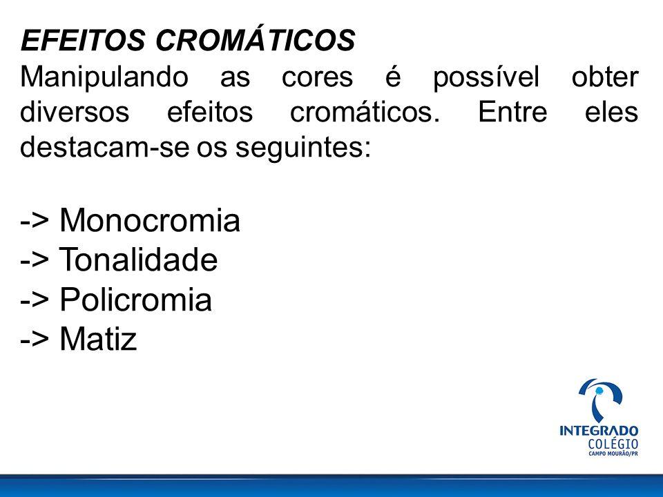 -> Monocromia -> Tonalidade -> Policromia -> Matiz