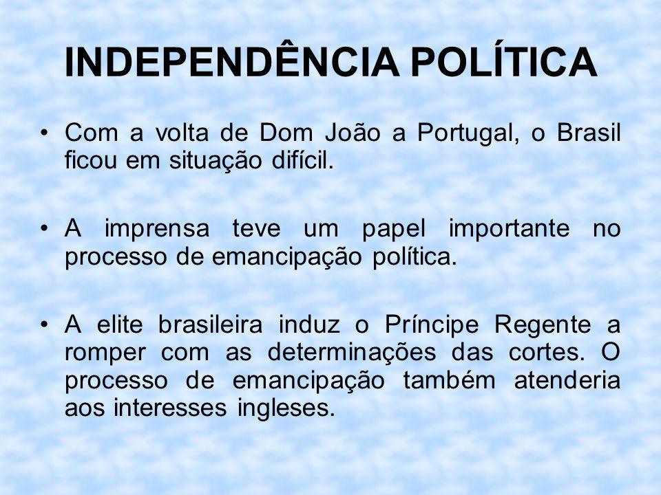 INDEPENDÊNCIA POLÍTICA