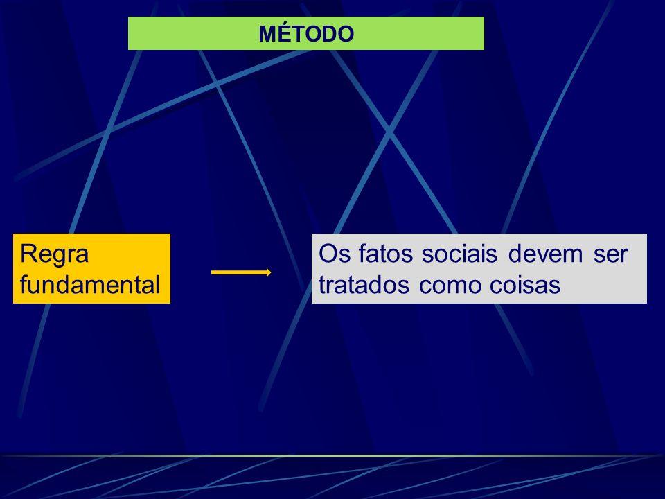Os fatos sociais devem ser tratados como coisas
