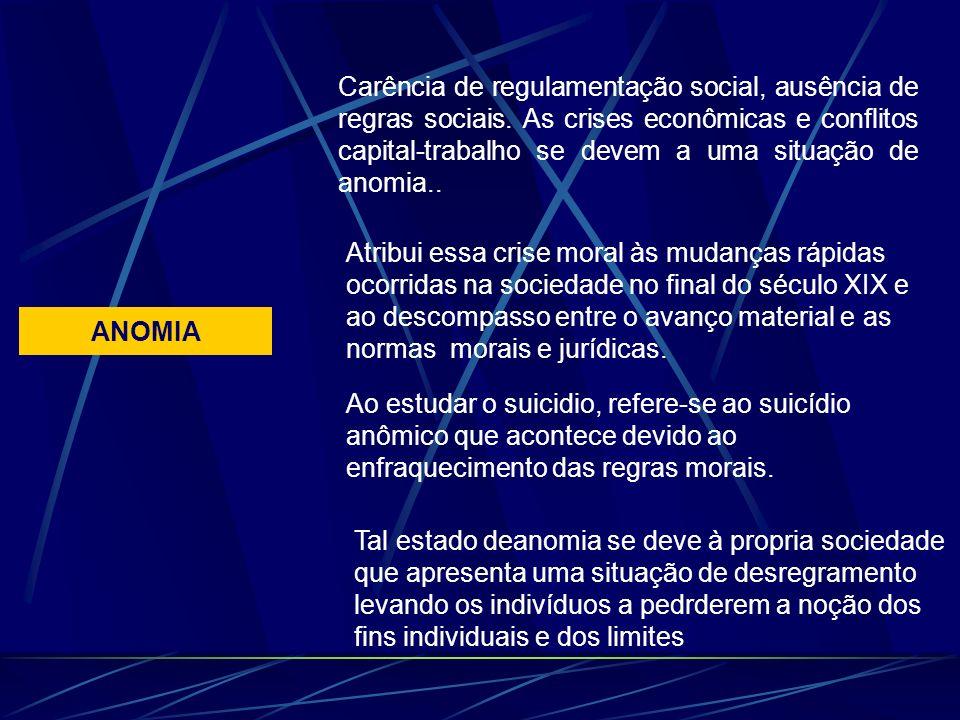 Carência de regulamentação social, ausência de regras sociais