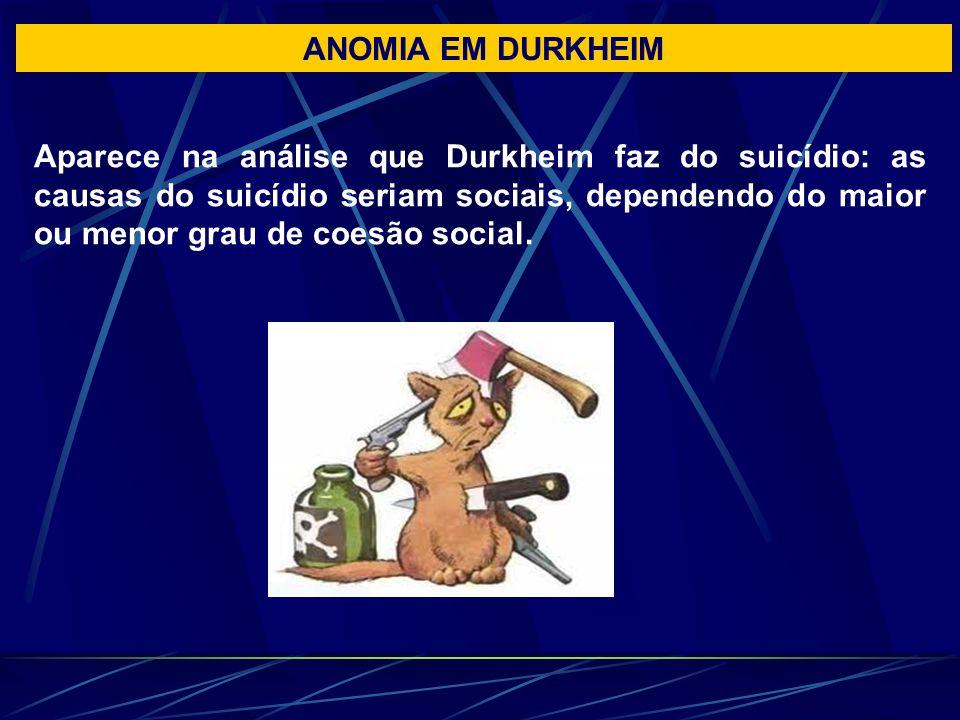 ANOMIA EM DURKHEIM