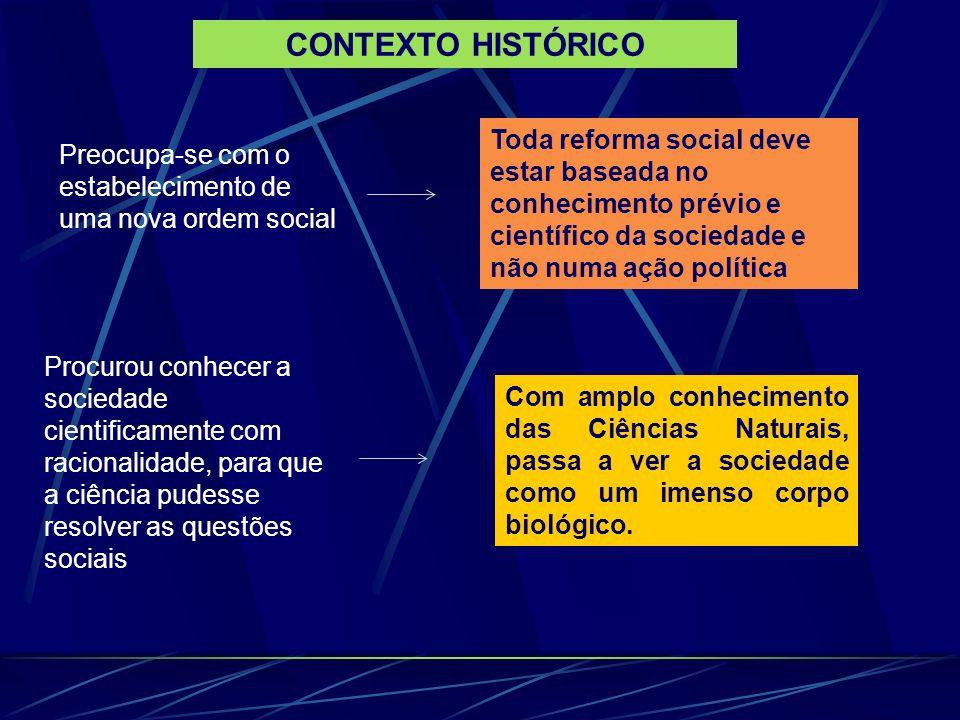 CONTEXTO HISTÓRICO Toda reforma social deve estar baseada no conhecimento prévio e científico da sociedade e não numa ação política.