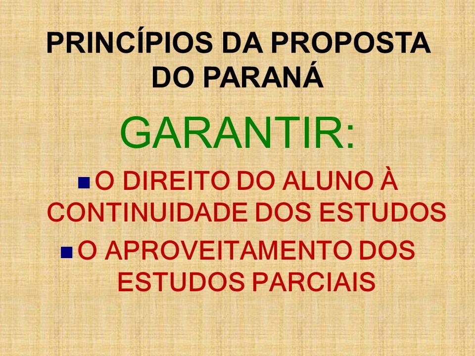 GARANTIR: PRINCÍPIOS DA PROPOSTA DO PARANÁ