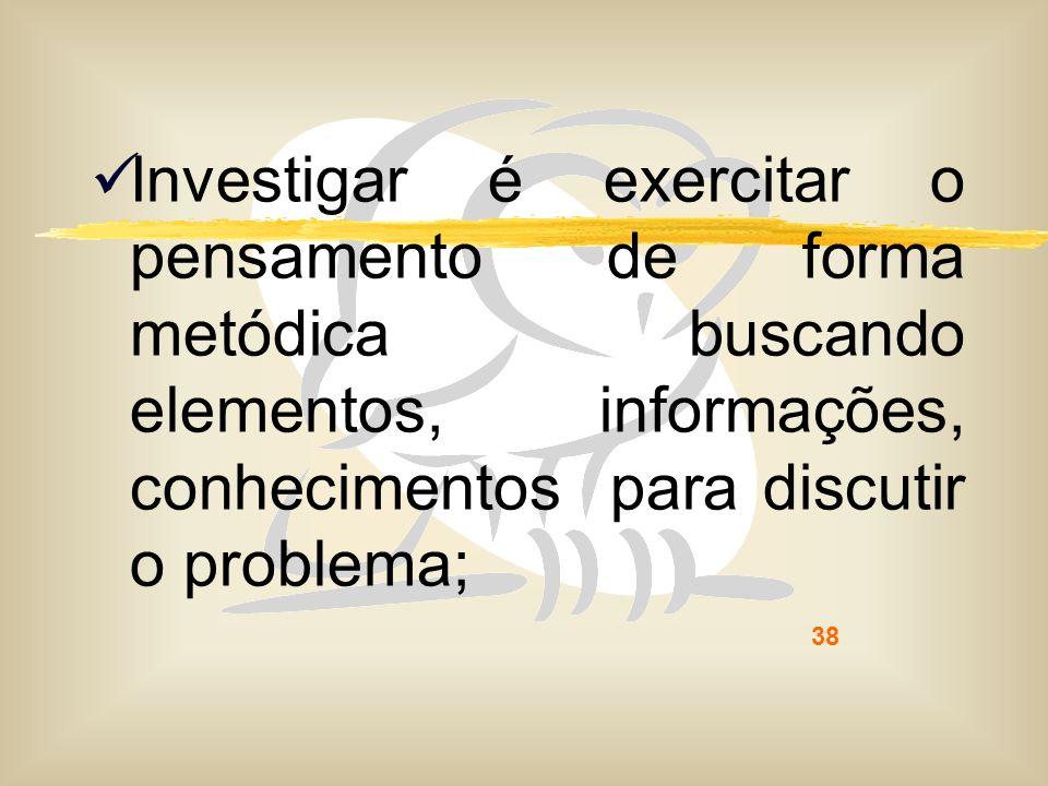Investigar é exercitar o pensamento de forma metódica buscando elementos, informações, conhecimentos para discutir o problema;