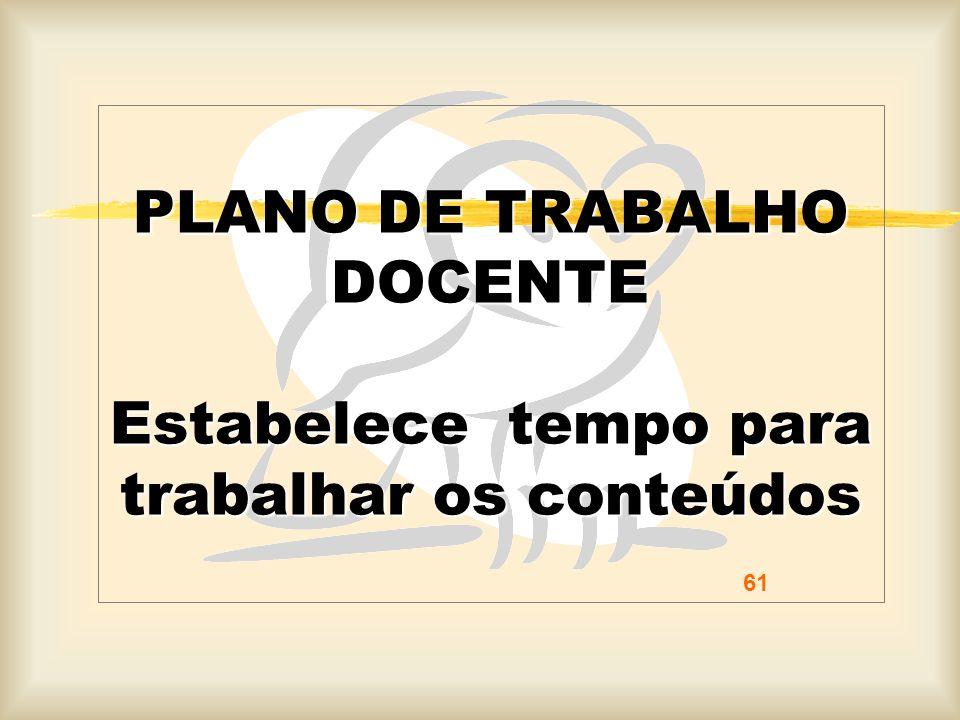 PLANO DE TRABALHO DOCENTE Estabelece tempo para trabalhar os conteúdos