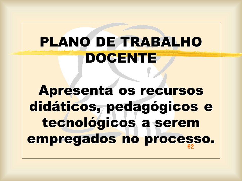 PLANO DE TRABALHO DOCENTE Apresenta os recursos didáticos, pedagógicos e tecnológicos a serem empregados no processo.