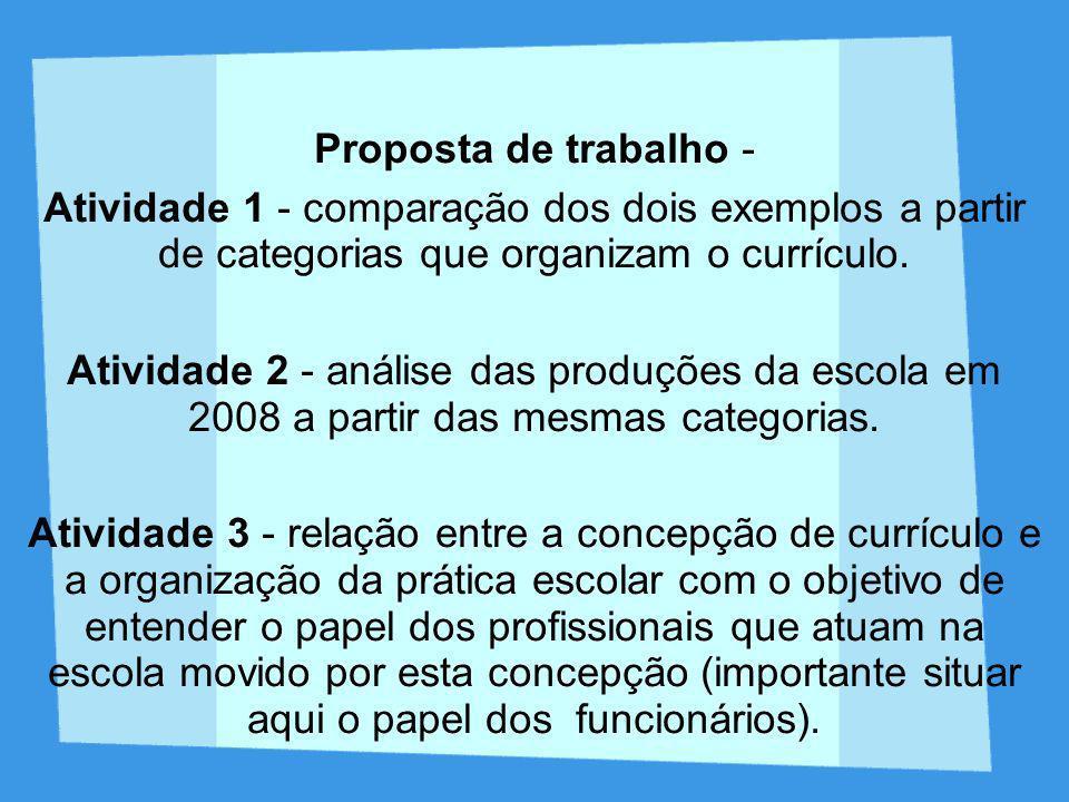 Proposta de trabalho -Atividade 1 - comparação dos dois exemplos a partir de categorias que organizam o currículo.