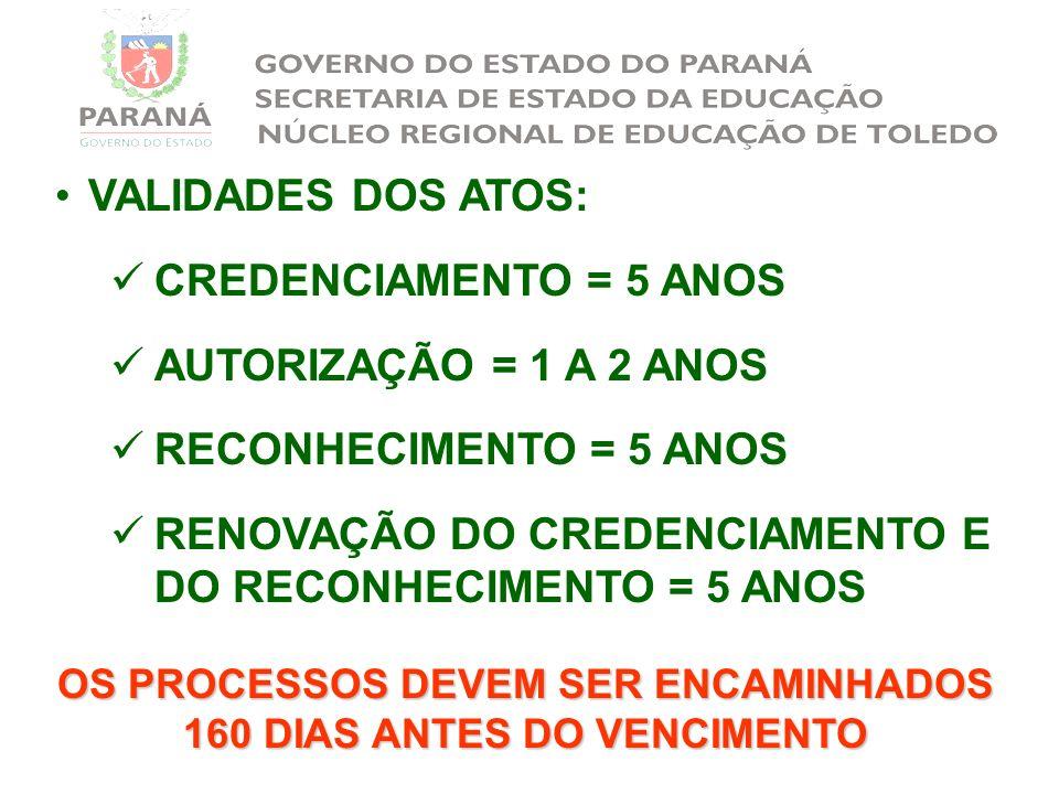 OS PROCESSOS DEVEM SER ENCAMINHADOS 160 DIAS ANTES DO VENCIMENTO