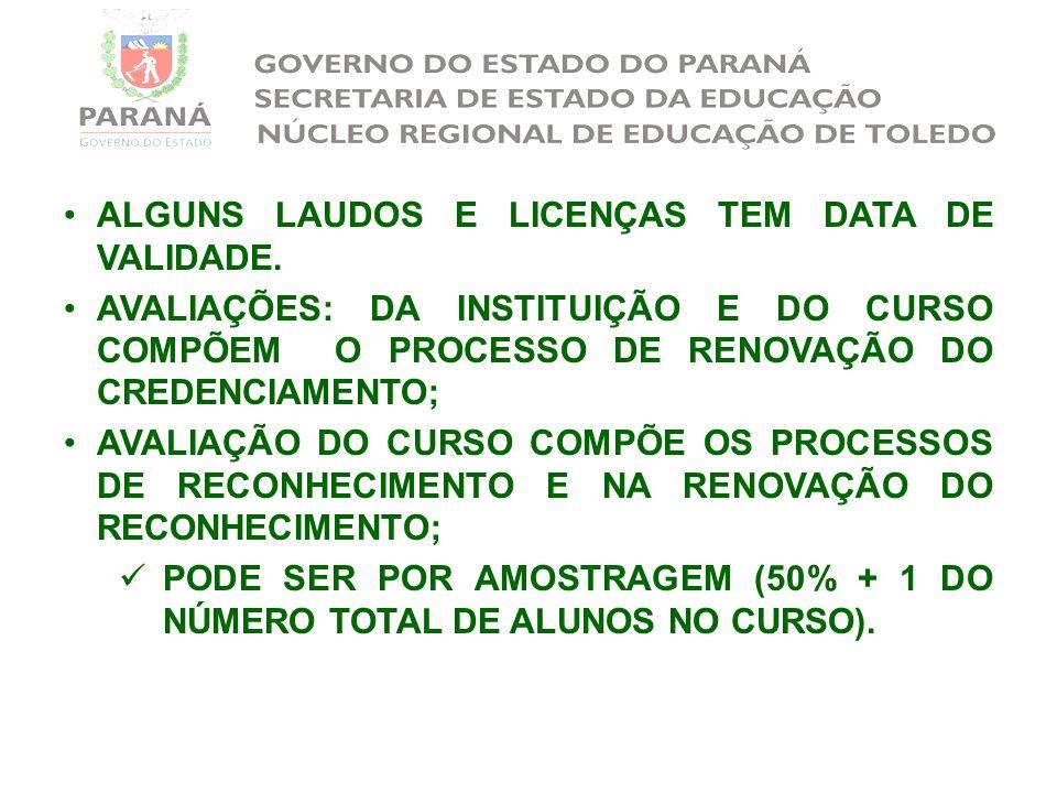 ALGUNS LAUDOS E LICENÇAS TEM DATA DE VALIDADE.