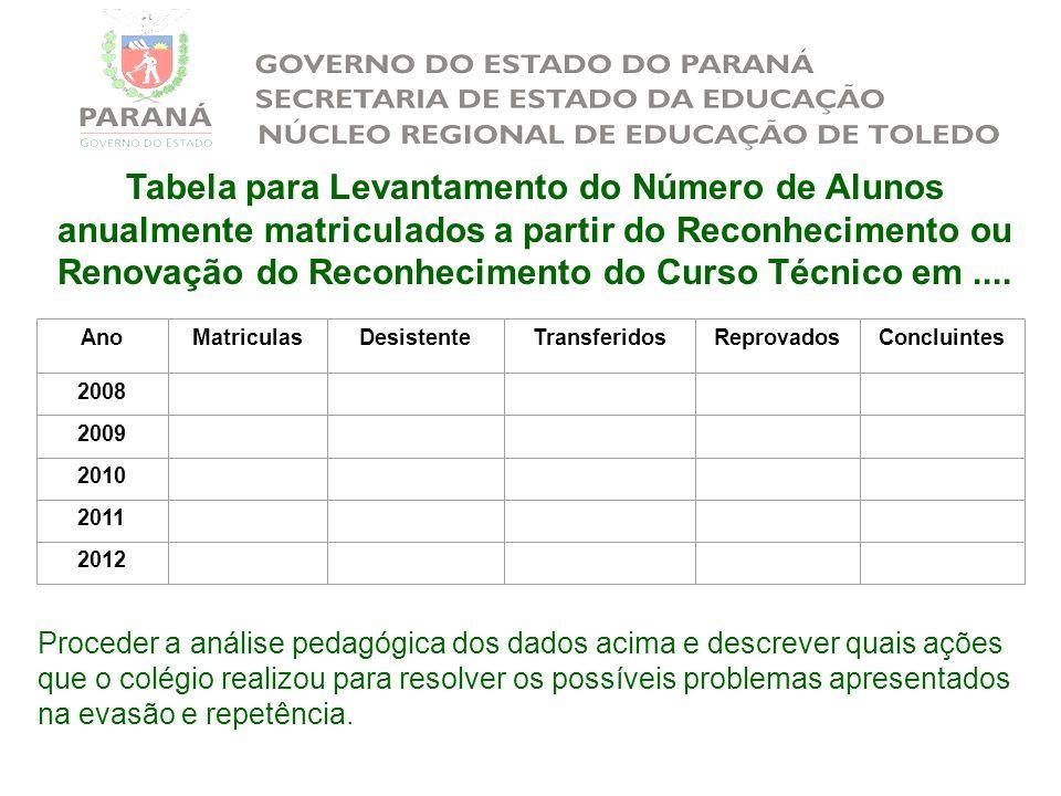 Tabela para Levantamento do Número de Alunos anualmente matriculados a partir do Reconhecimento ou Renovação do Reconhecimento do Curso Técnico em ....