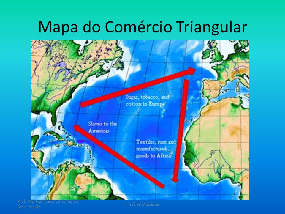 Mapa do Comércio Triangular