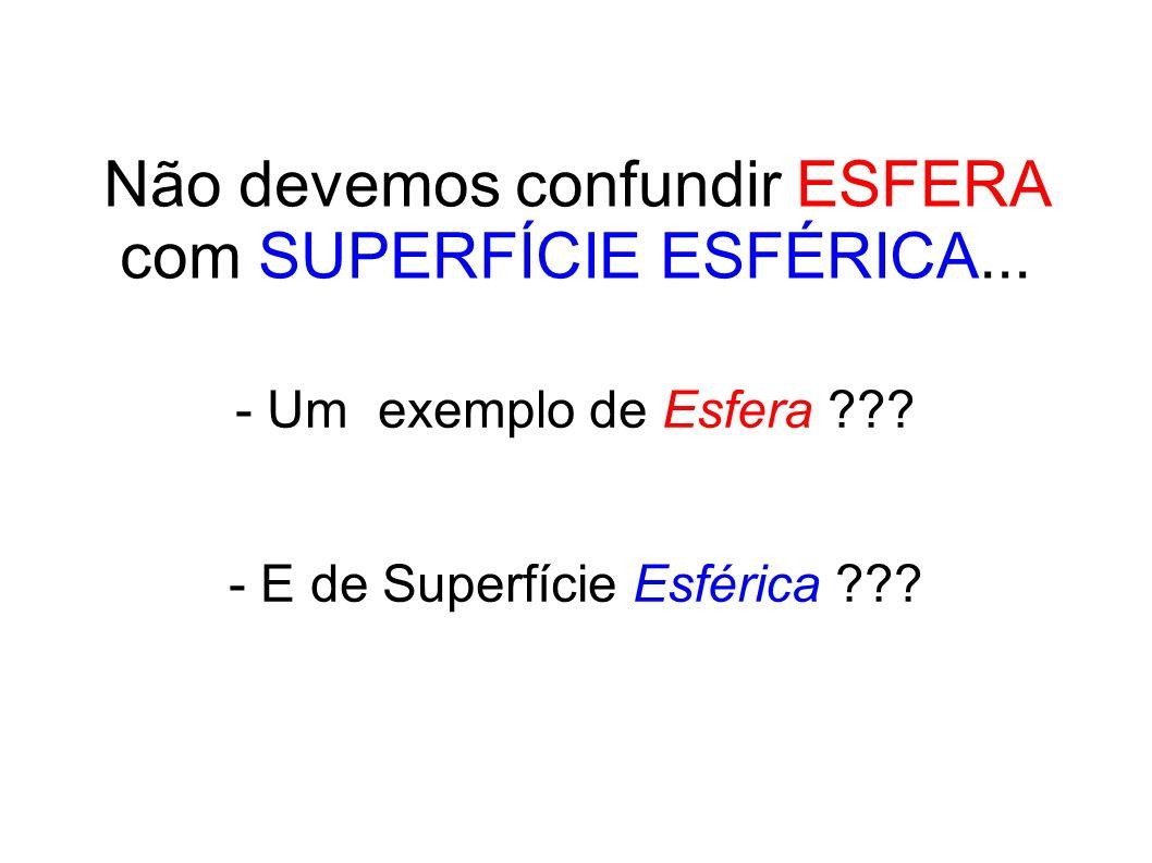 Não devemos confundir ESFERA com SUPERFÍCIE ESFÉRICA...