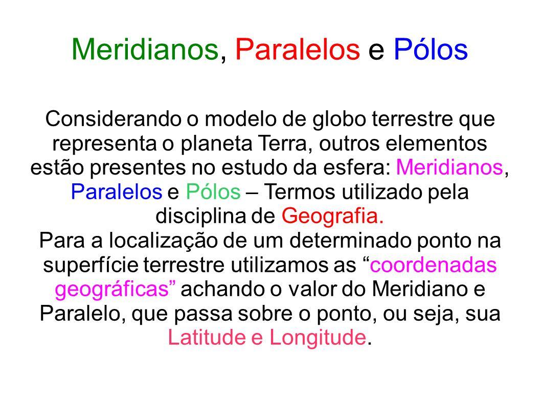 Meridianos, Paralelos e Pólos
