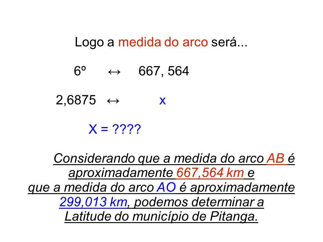 Logo a medida do arco será... 6º ↔ 667, 564 2,6875 ↔ x X =