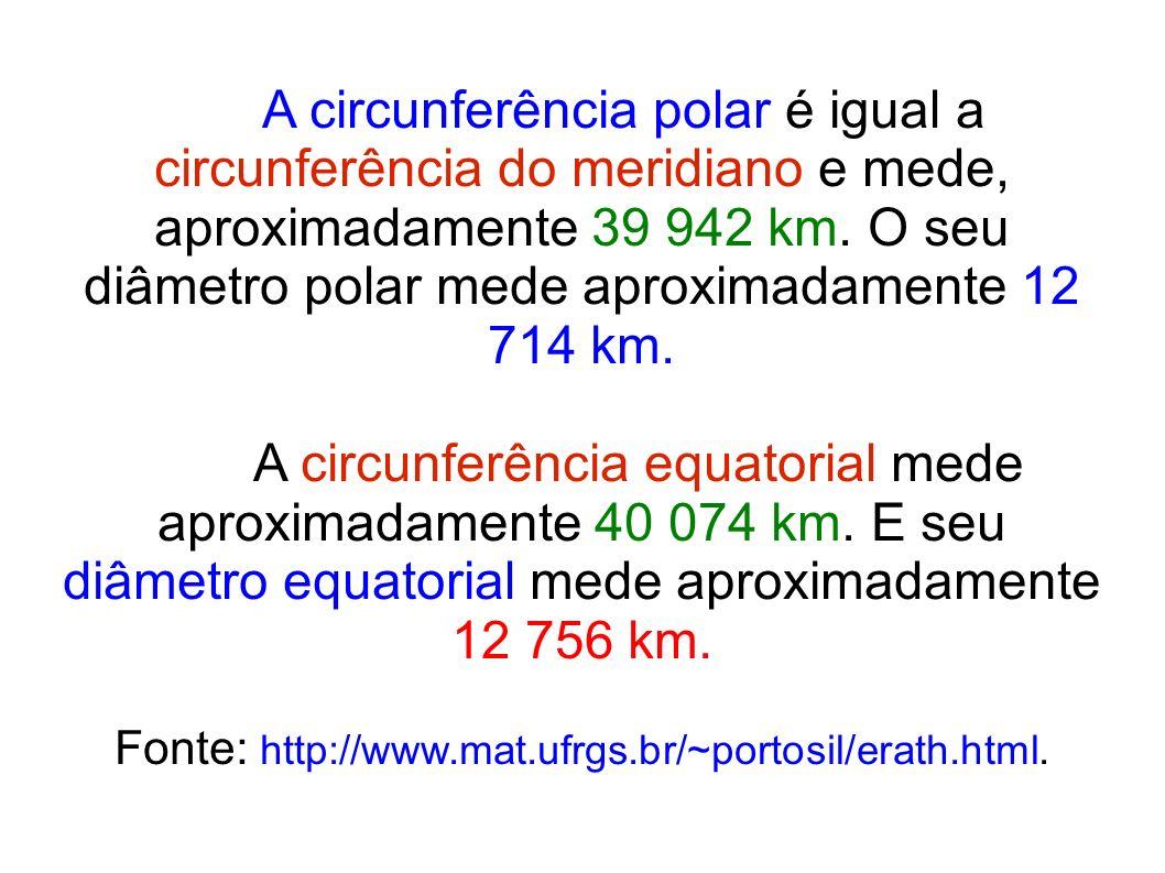 Fonte: http://www.mat.ufrgs.br/~portosil/erath.html.