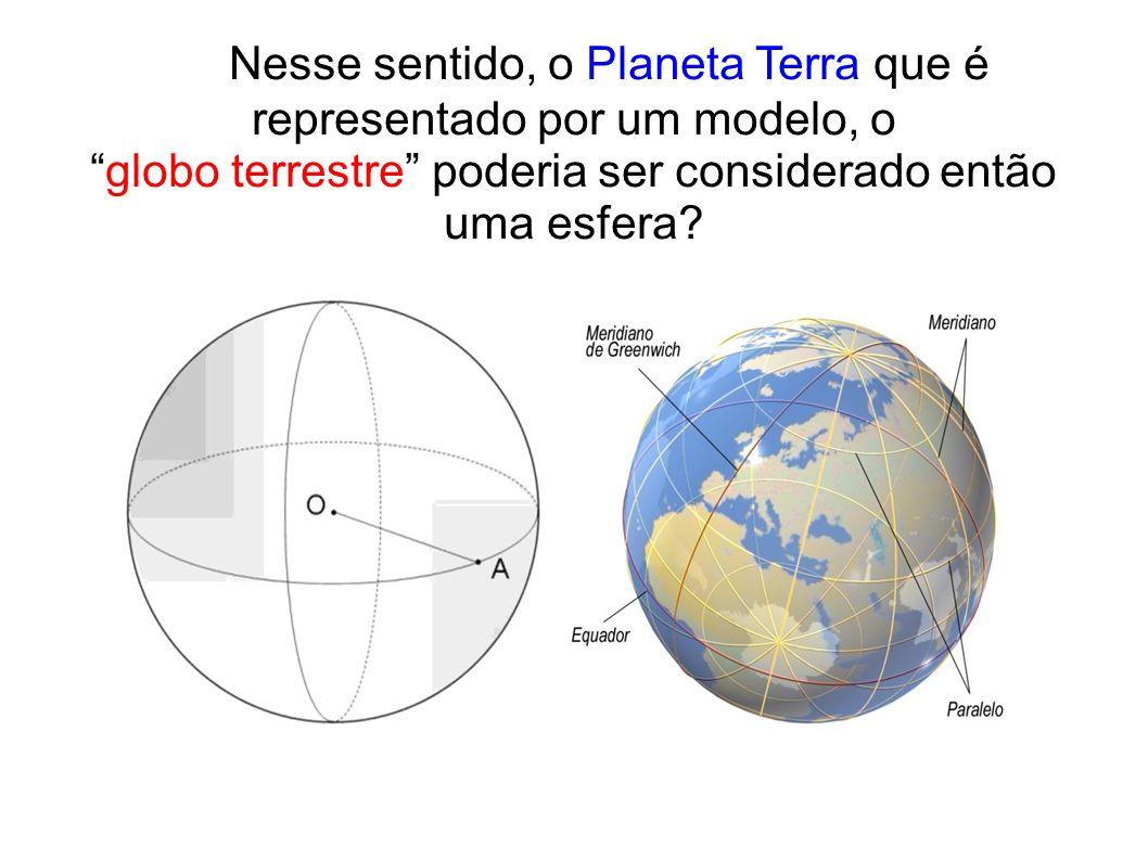 Nesse sentido, o Planeta Terra que é representado por um modelo, o globo terrestre poderia ser considerado então uma esfera