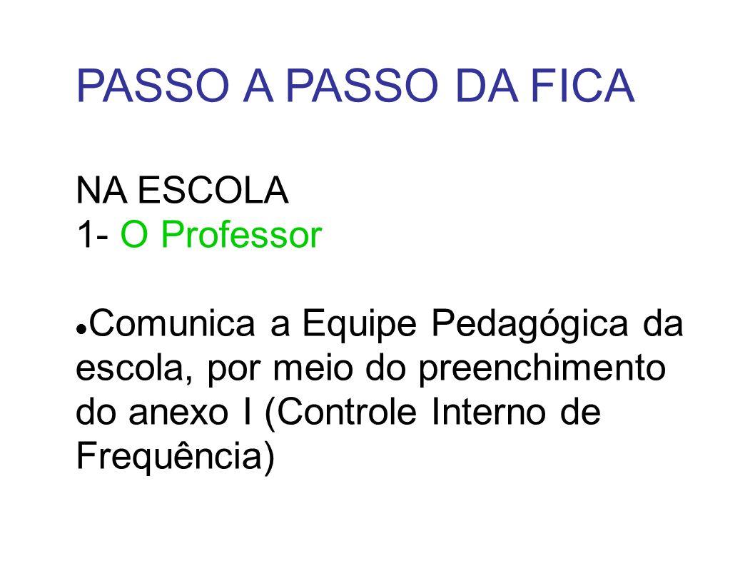 PASSO A PASSO DA FICA NA ESCOLA 1- O Professor