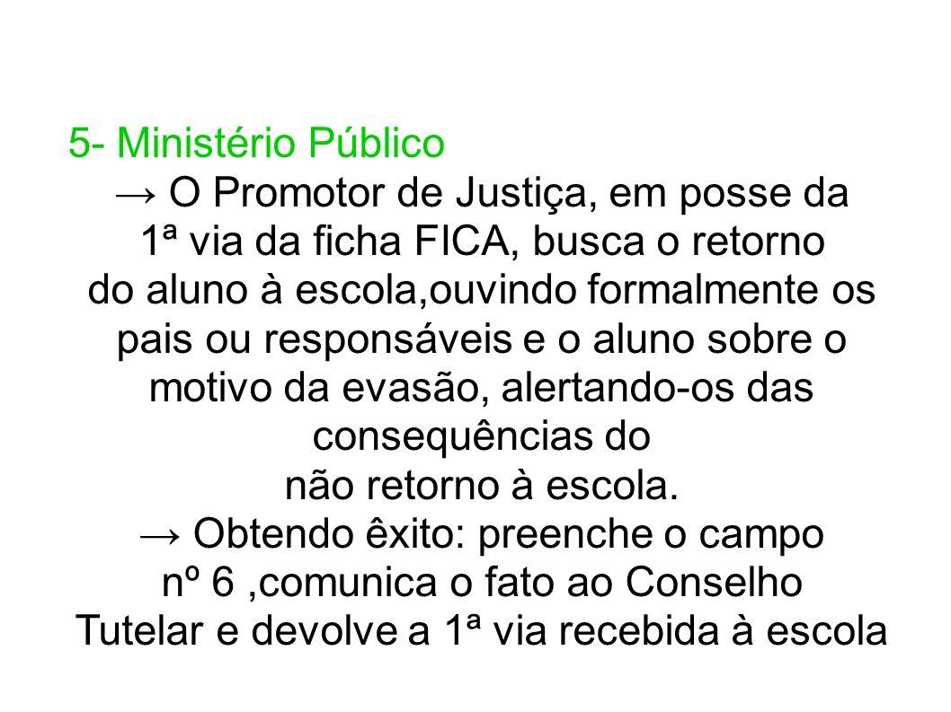 → O Promotor de Justiça, em posse da