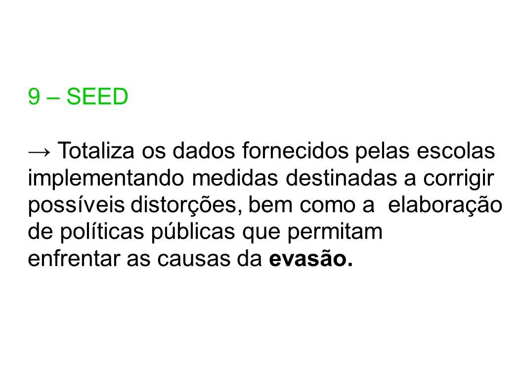 9 – SEED → Totaliza os dados fornecidos pelas escolas implementando medidas destinadas a corrigir possíveis distorções, bem como a elaboração.