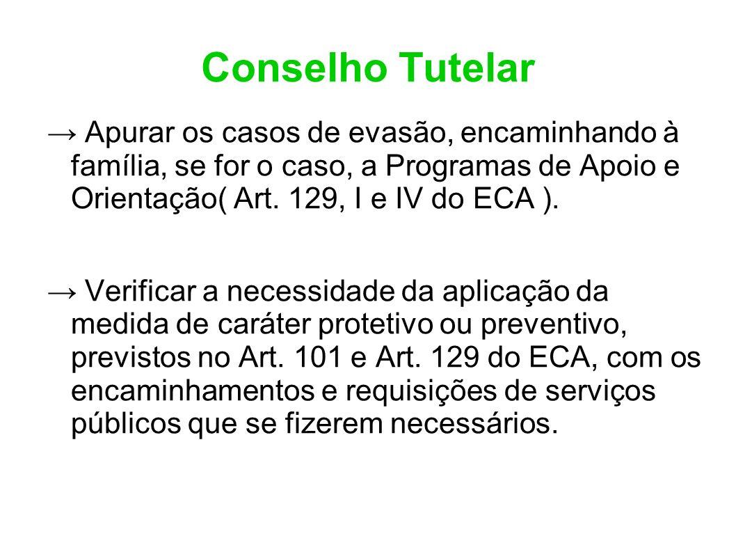 Conselho Tutelar → Apurar os casos de evasão, encaminhando à família, se for o caso, a Programas de Apoio e Orientação( Art. 129, I e IV do ECA ).