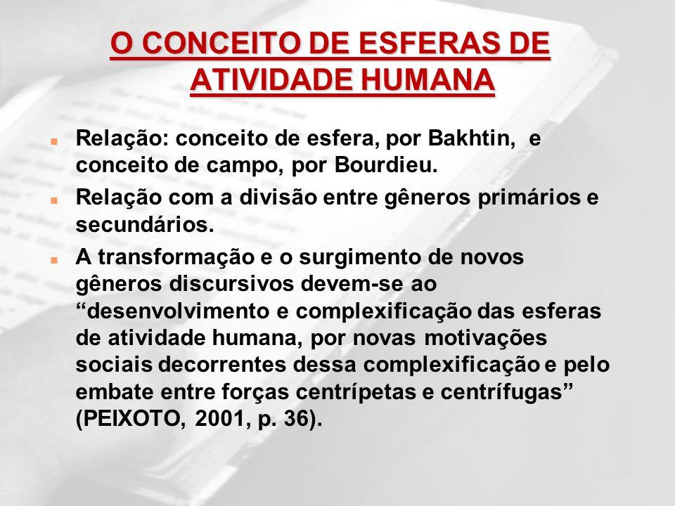 O CONCEITO DE ESFERAS DE ATIVIDADE HUMANA