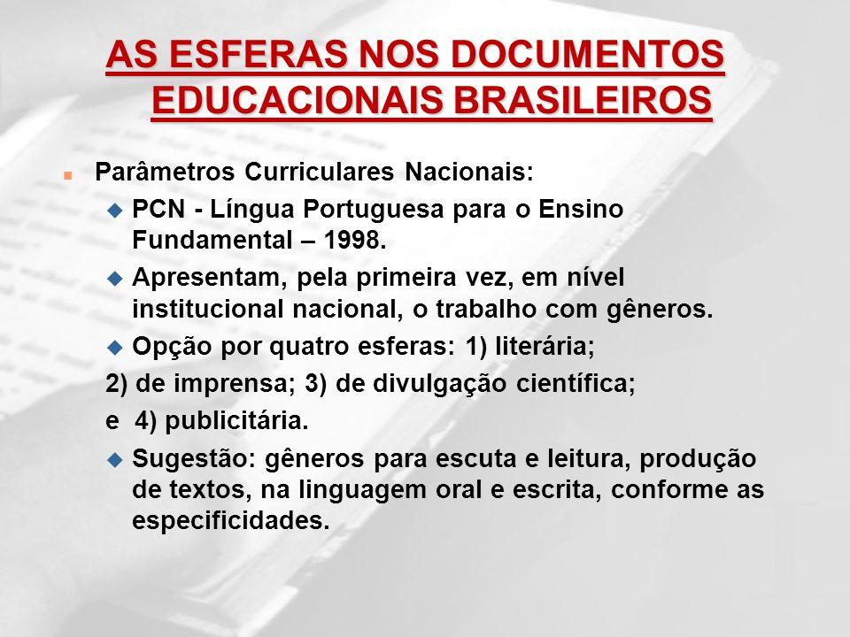 AS ESFERAS NOS DOCUMENTOS EDUCACIONAIS BRASILEIROS