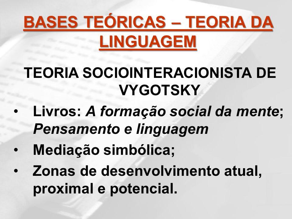 BASES TEÓRICAS – TEORIA DA LINGUAGEM