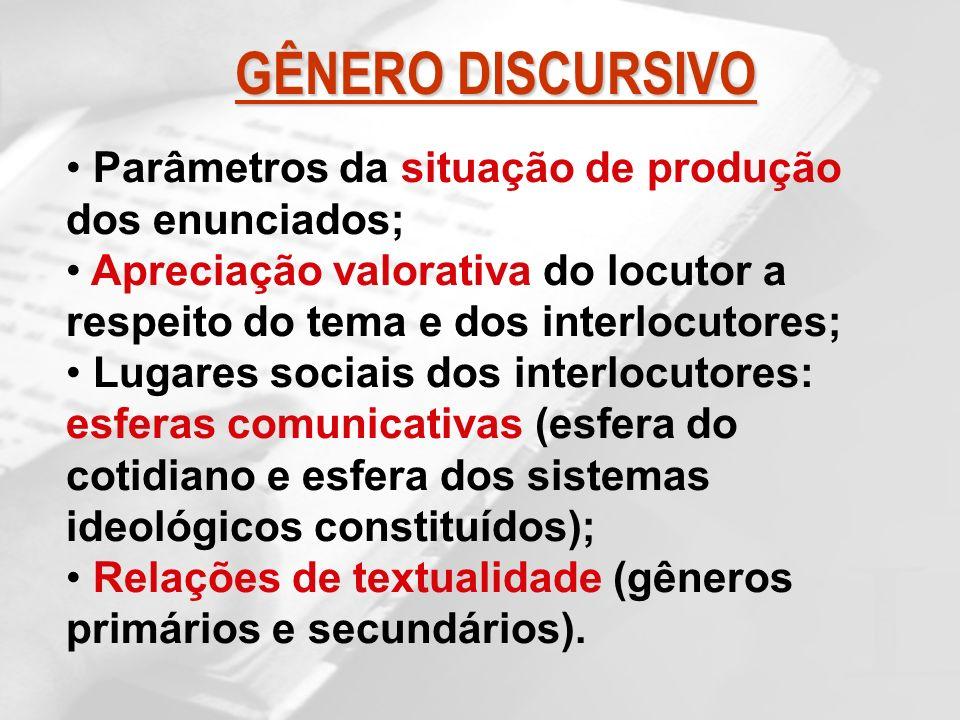 GÊNERO DISCURSIVO Parâmetros da situação de produção dos enunciados;