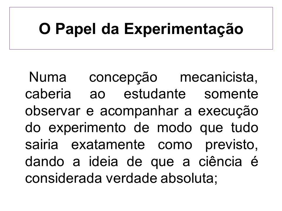 O Papel da Experimentação