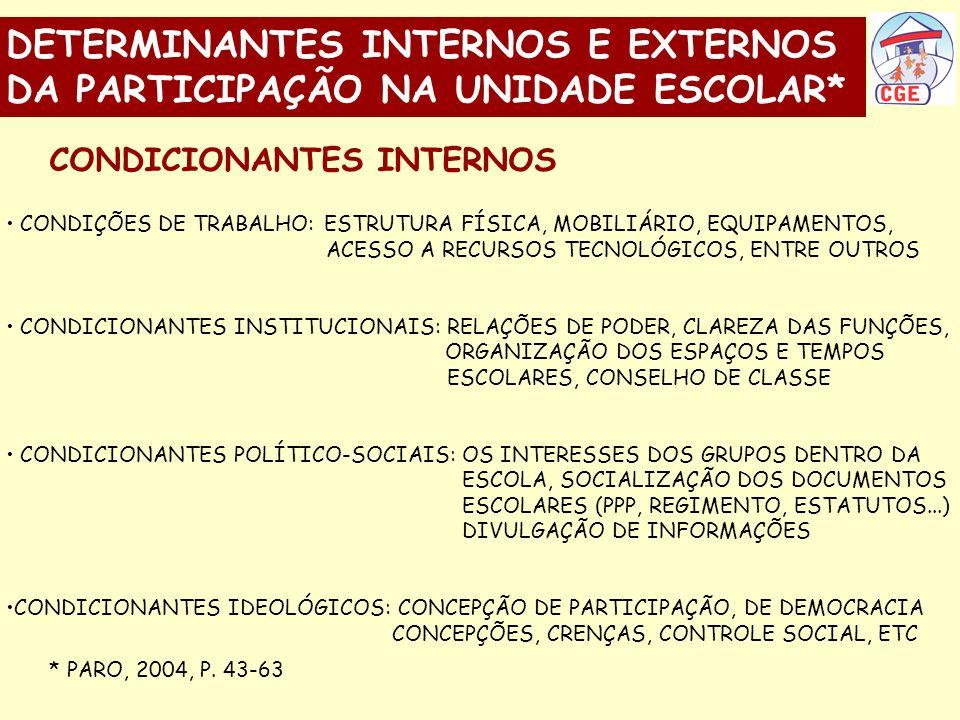 DETERMINANTES INTERNOS E EXTERNOS DA PARTICIPAÇÃO NA UNIDADE ESCOLAR*