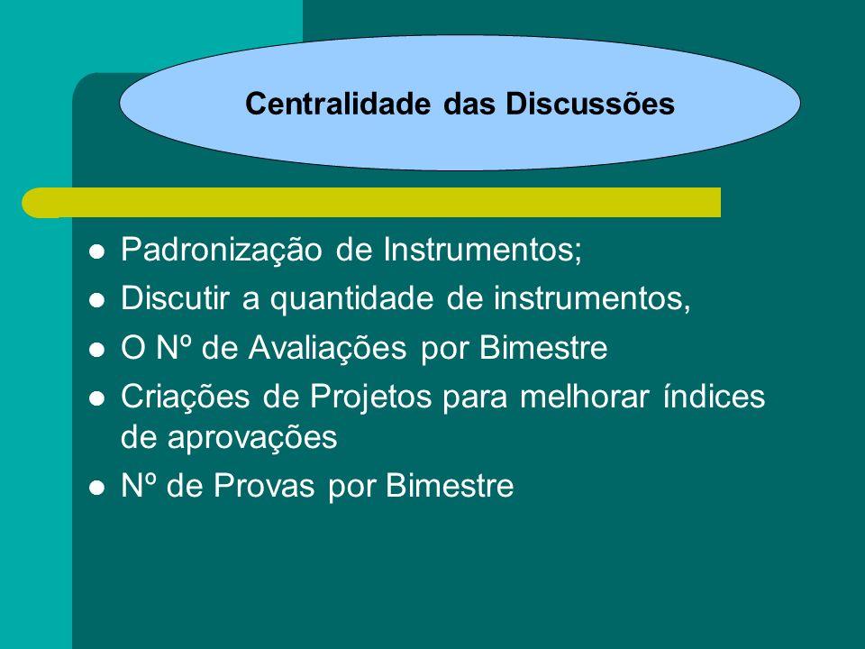 Centralidade das Discussões