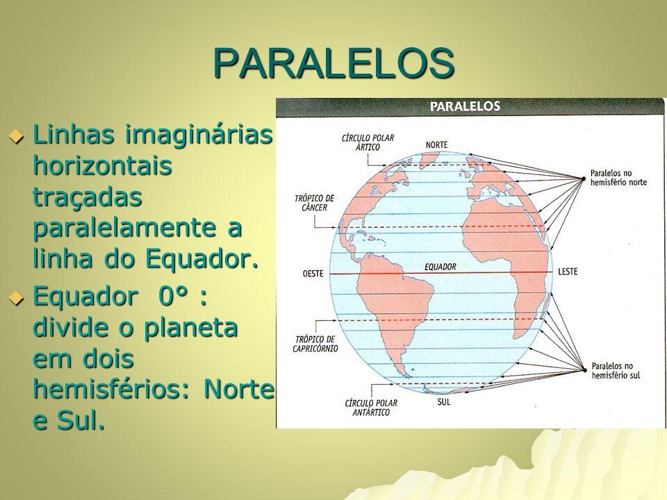 PARALELOS Linhas imaginárias horizontais traçadas paralelamente a linha do Equador.