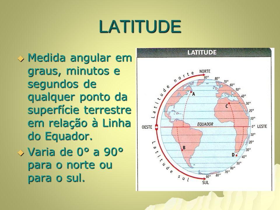 LATITUDE Medida angular em graus, minutos e segundos de qualquer ponto da superfície terrestre em relação à Linha do Equador.