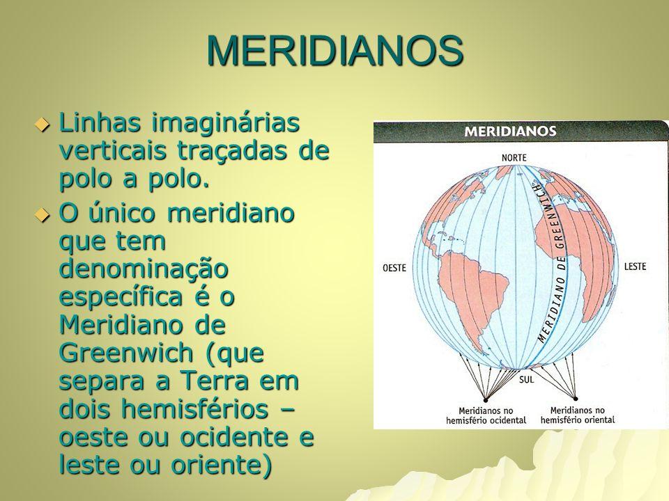MERIDIANOS Linhas imaginárias verticais traçadas de polo a polo.