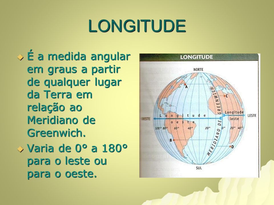 LONGITUDE É a medida angular em graus a partir de qualquer lugar da Terra em relação ao Meridiano de Greenwich.