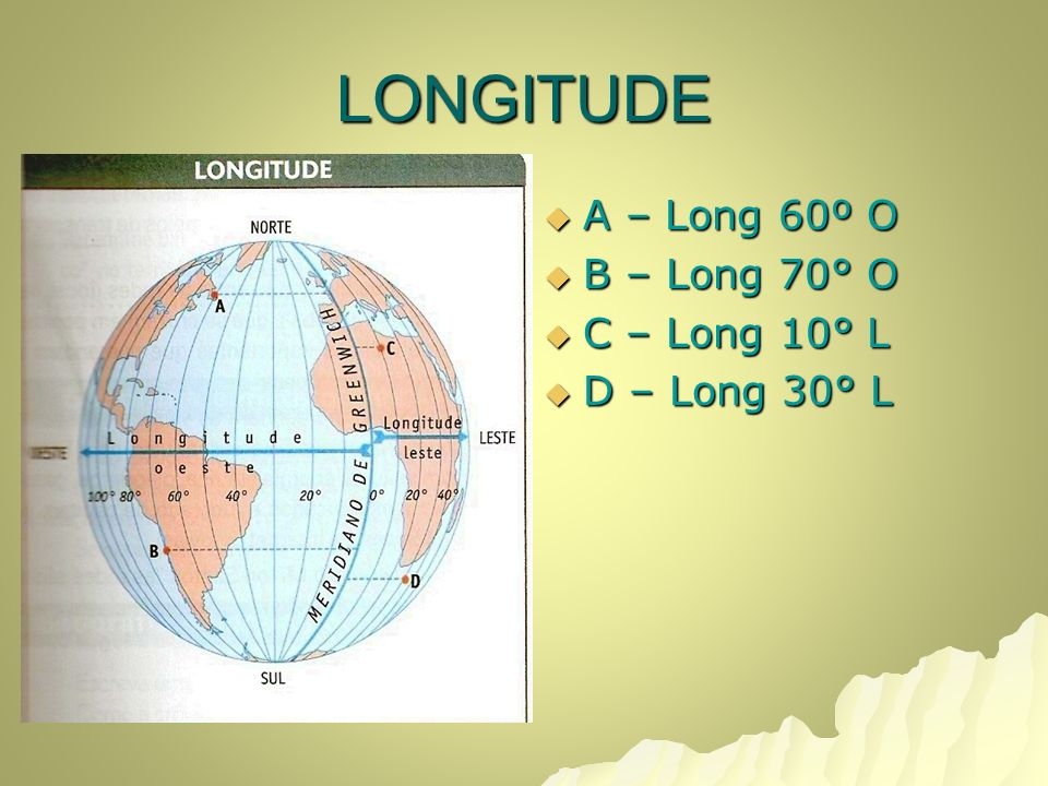 LONGITUDE A – Long 60º O B – Long 70° O C – Long 10° L D – Long 30° L