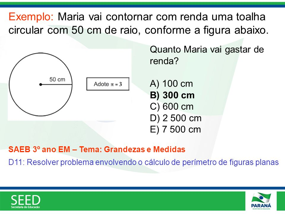 Exemplo: Maria vai contornar com renda uma toalha circular com 50 cm de raio, conforme a figura abaixo.